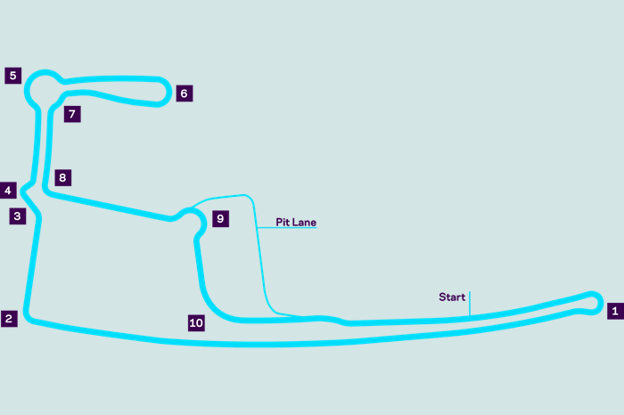 Hong Kong Central Harbourfront Circuit