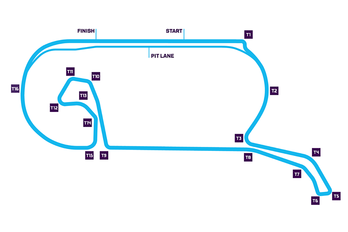 Mexico City Circuit